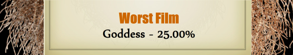 Worst Film - RUNNER UP: Goddess - 25.00%
