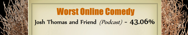 Worst Online Comedy - RUNNER UP: Josh Thomas and Friend (Podcast) - 43.06%