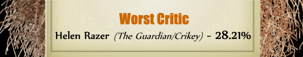 Worst Critic - RUNNER UP: Helen Razer (The Guardian/Crikey) - 28.21%