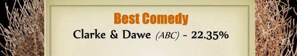 Best Comedy - RUNNER UP: Clarke & Dawe (ABC) - 22.35%
