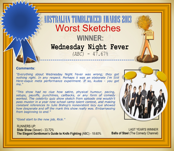 Worst Sketches - WINNER: Wednesday Night Fever (ABC) - 47.67%. Comments: