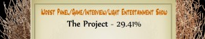 Australian Tumbleweed Awards 2015 – Worst Panel/Game/Interview/Light Entertainment Show – Runner Up – The Project – 29.41%