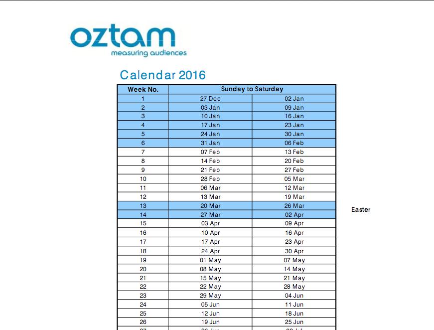 oztam1a